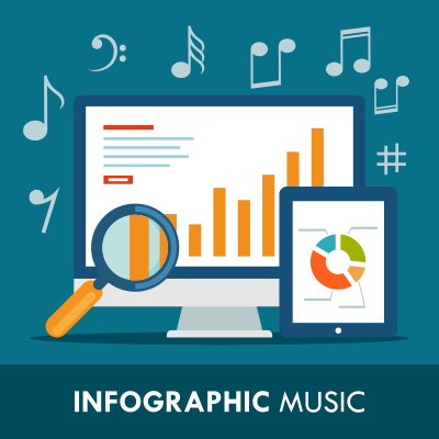 thumbnail_infographic-music_400x400px